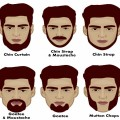 How-To-Choose-Best-Beard-Style-Based-On-Face-Shape-How-to-Choose-Mens-Beard-styles